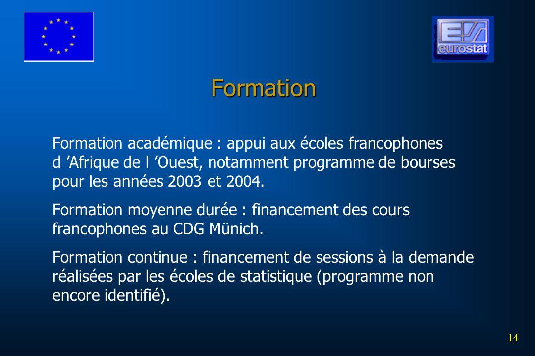 Formation Formation académique : appui aux écoles francophones d 'Afrique de l 'Ouest, notamment programme de bourses pour les années 2003 et 2004.