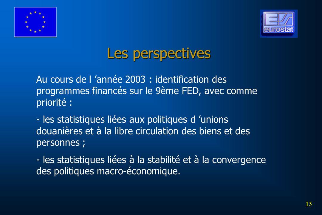 Les perspectives Au cours de l 'année 2003 : identification des programmes financés sur le 9ème FED, avec comme priorité :
