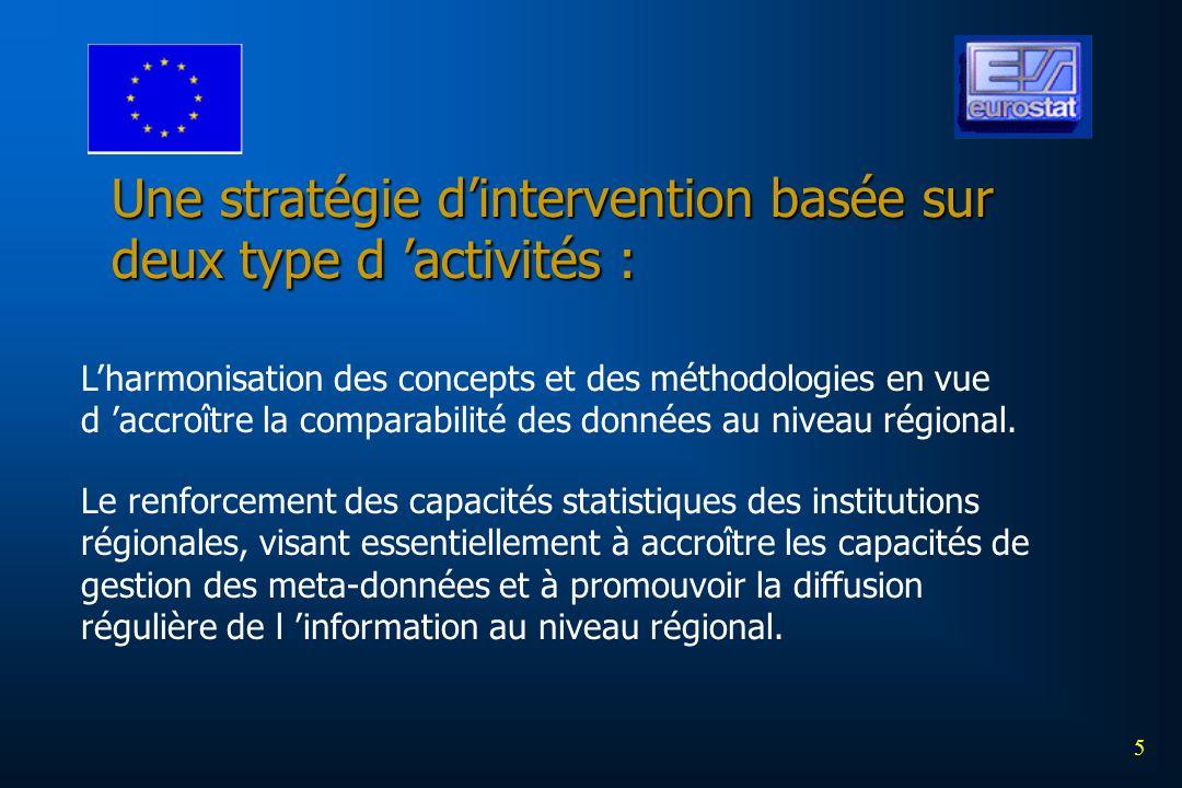 Une stratégie d'intervention basée sur deux type d 'activités :