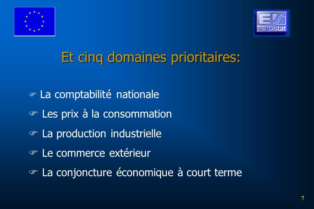 Et cinq domaines prioritaires: