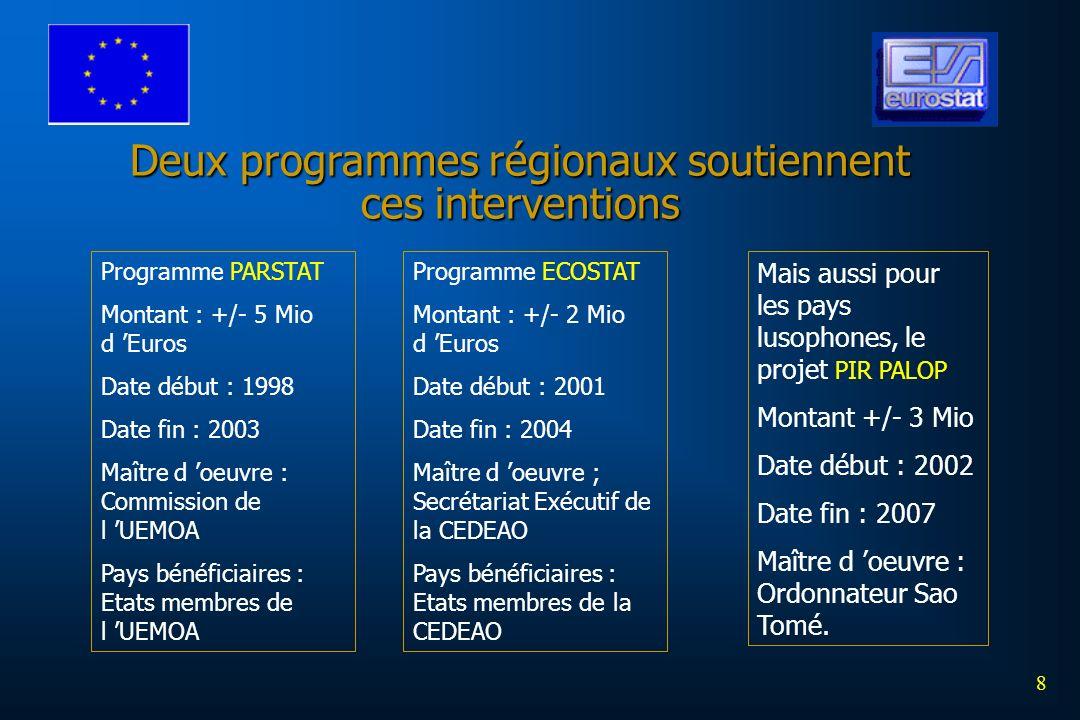 Deux programmes régionaux soutiennent ces interventions