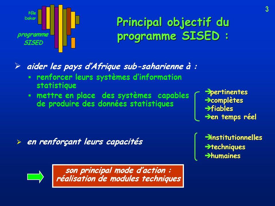 Principal objectif du programme SISED :