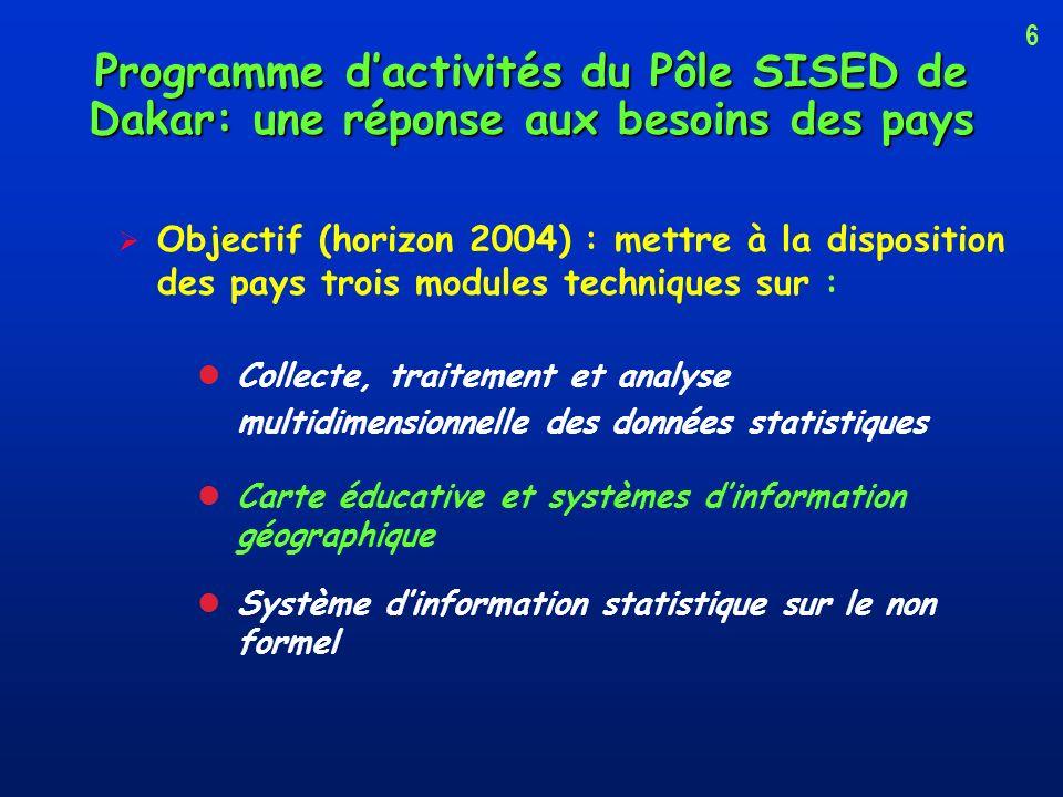 6 Programme d'activités du Pôle SISED de Dakar: une réponse aux besoins des pays.