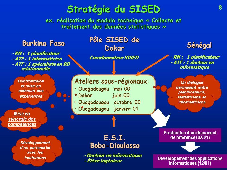 Stratégie du SISED Pôle SISED de Dakar Burkina Faso Sénégal E.S.I.