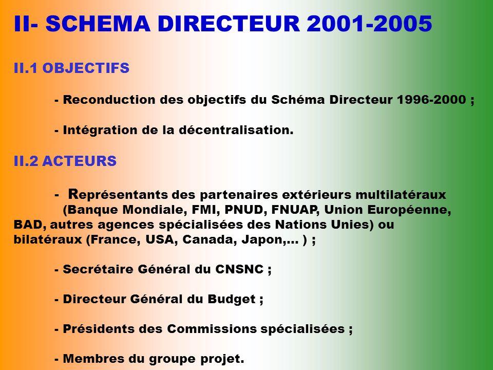 II- SCHEMA DIRECTEUR 2001-2005 II.1 OBJECTIFS