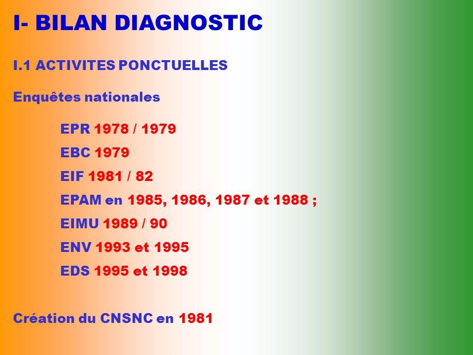 I- BILAN DIAGNOSTIC I.1 ACTIVITES PONCTUELLES Enquêtes nationales