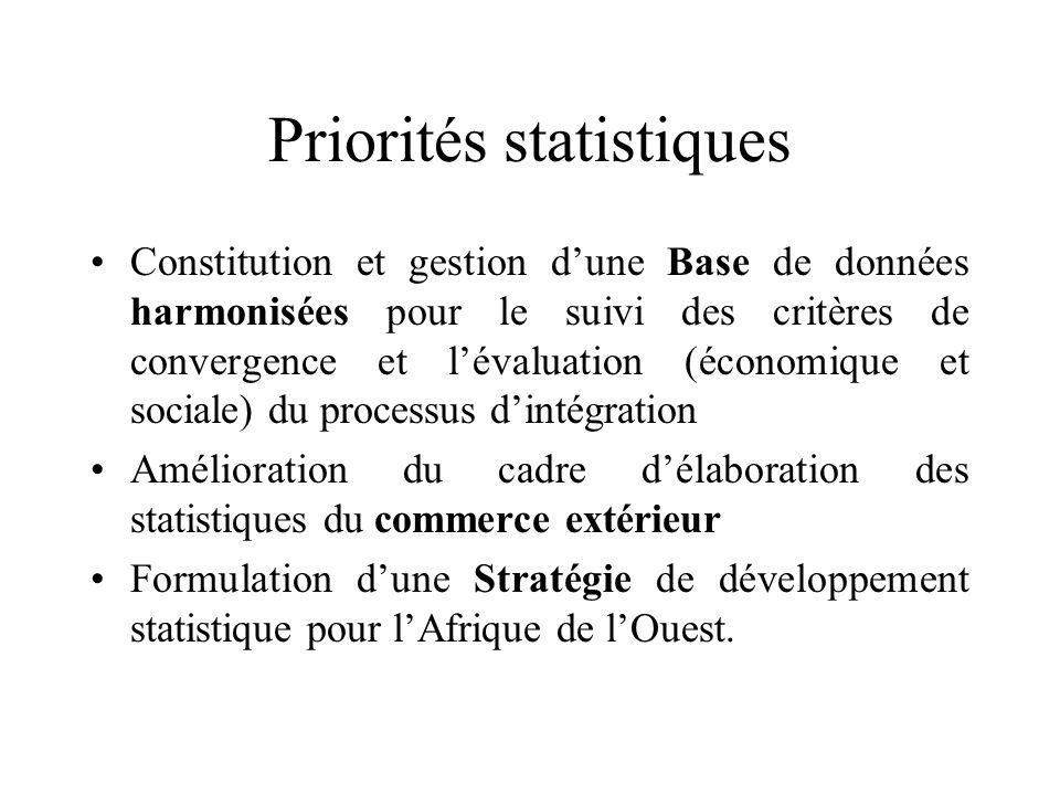 Priorités statistiques