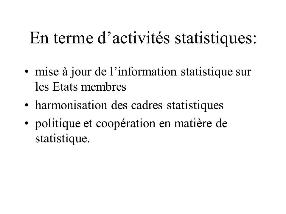 En terme d'activités statistiques: