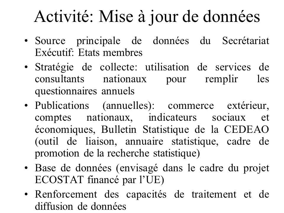 Activité: Mise à jour de données