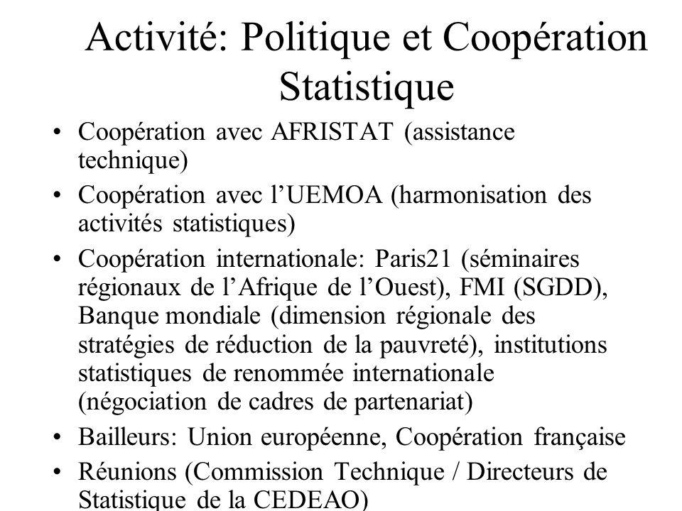 Activité: Politique et Coopération Statistique