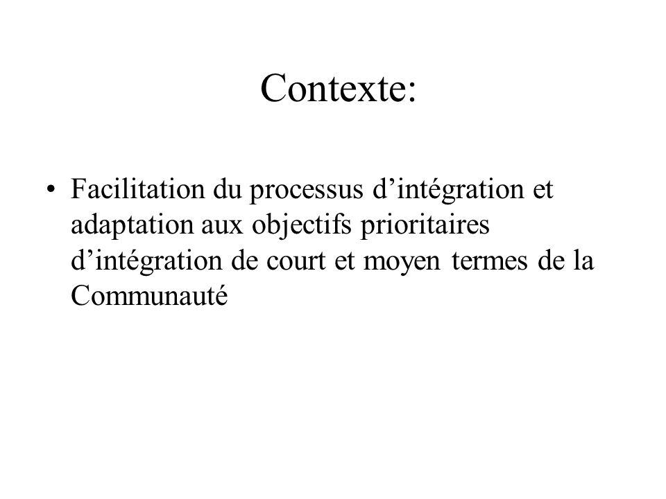 Contexte:Facilitation du processus d'intégration et adaptation aux objectifs prioritaires d'intégration de court et moyen termes de la Communauté.