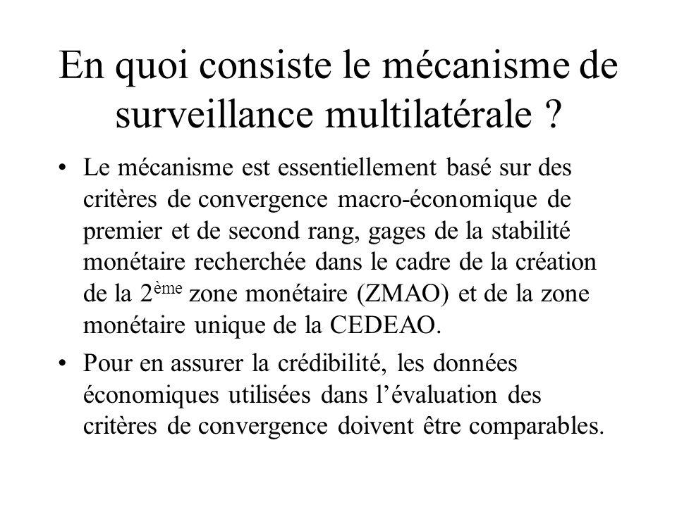 En quoi consiste le mécanisme de surveillance multilatérale