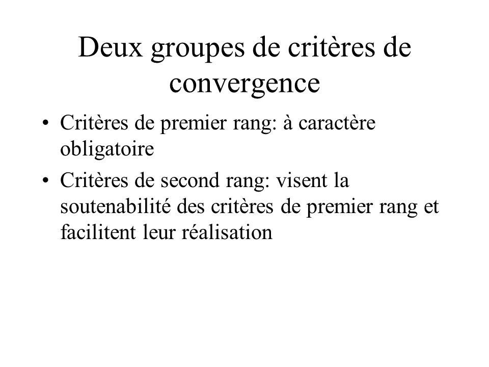 Deux groupes de critères de convergence