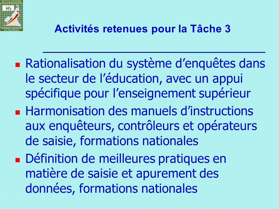 Activités retenues pour la Tâche 3