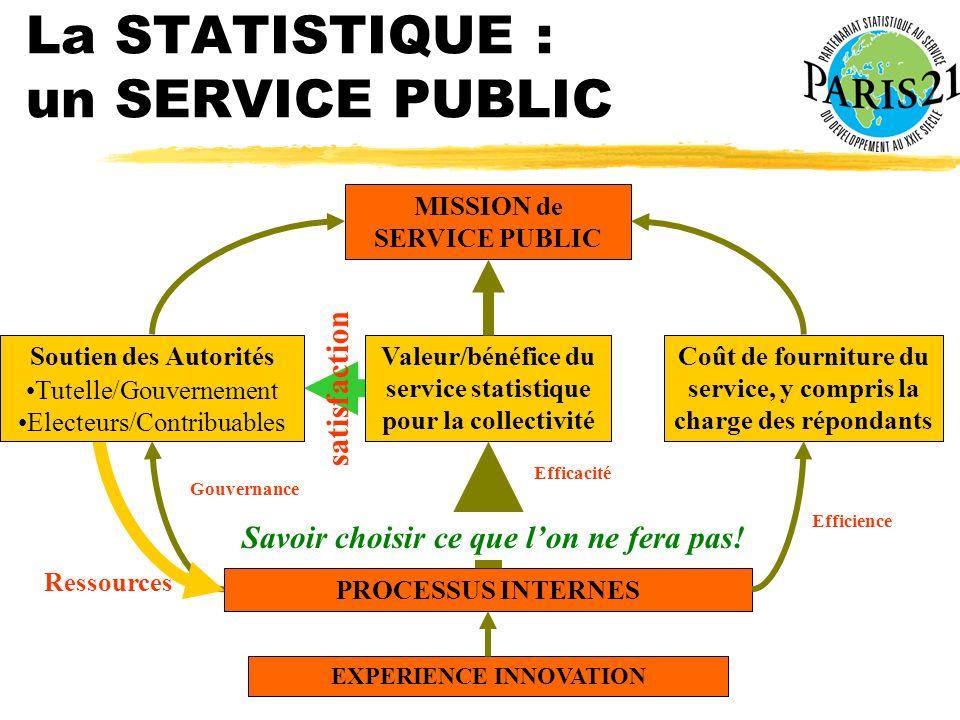 La STATISTIQUE : un SERVICE PUBLIC