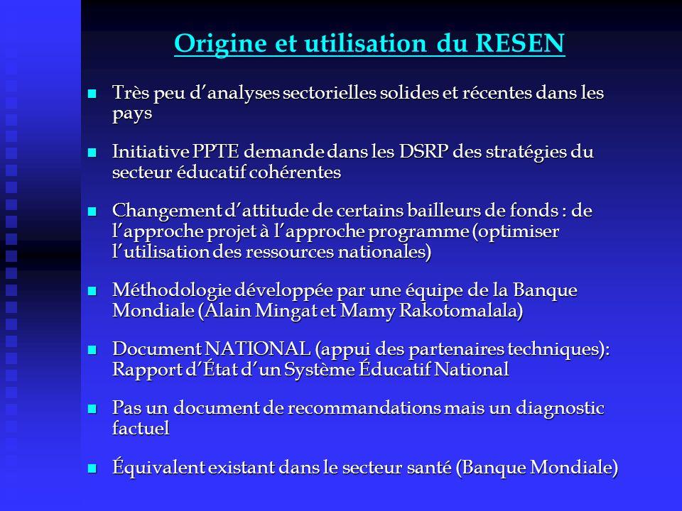 Origine et utilisation du RESEN