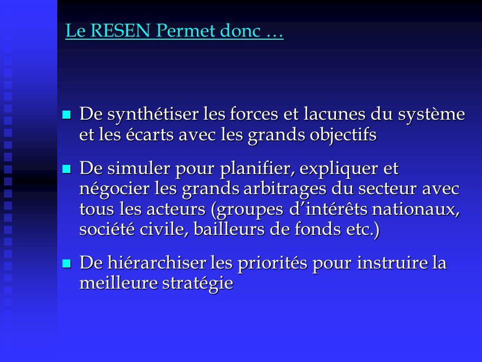 Le RESEN Permet donc … De synthétiser les forces et lacunes du système et les écarts avec les grands objectifs.