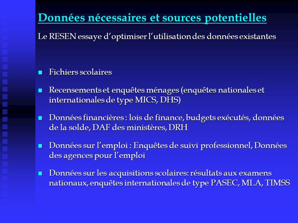 Données nécessaires et sources potentielles