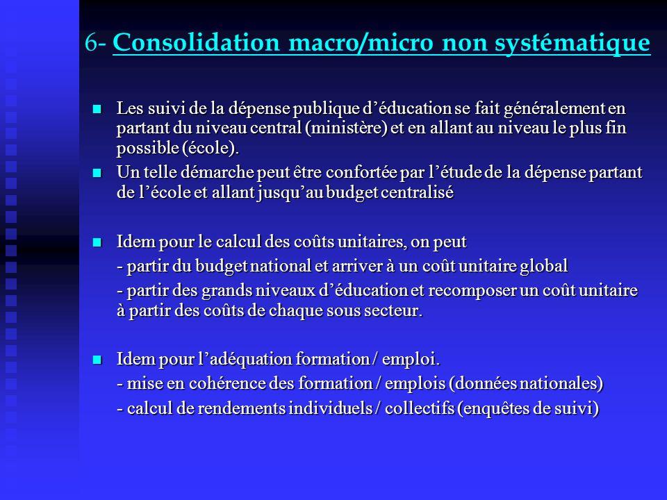 6- Consolidation macro/micro non systématique