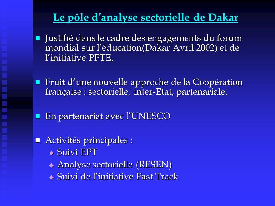 Le pôle d'analyse sectorielle de Dakar