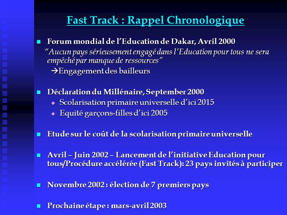 Fast Track : Rappel Chronologique