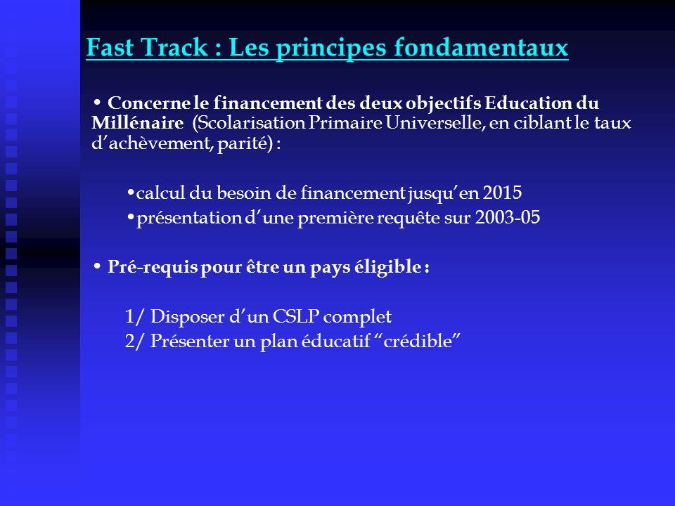 Fast Track : Les principes fondamentaux