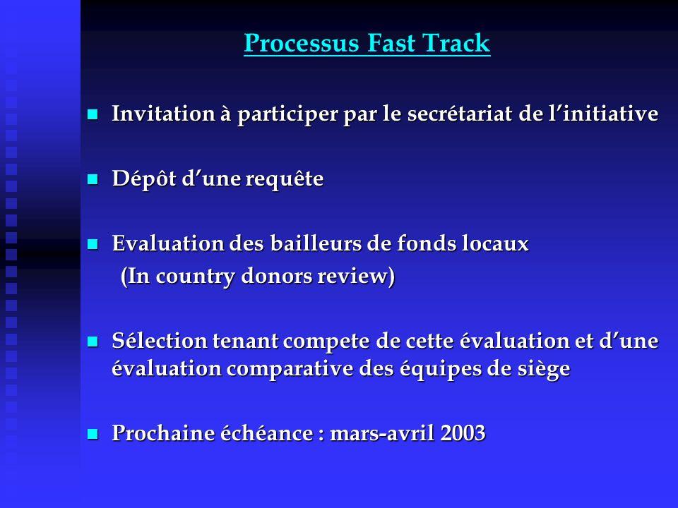 Processus Fast Track Invitation à participer par le secrétariat de l'initiative. Dépôt d'une requête.