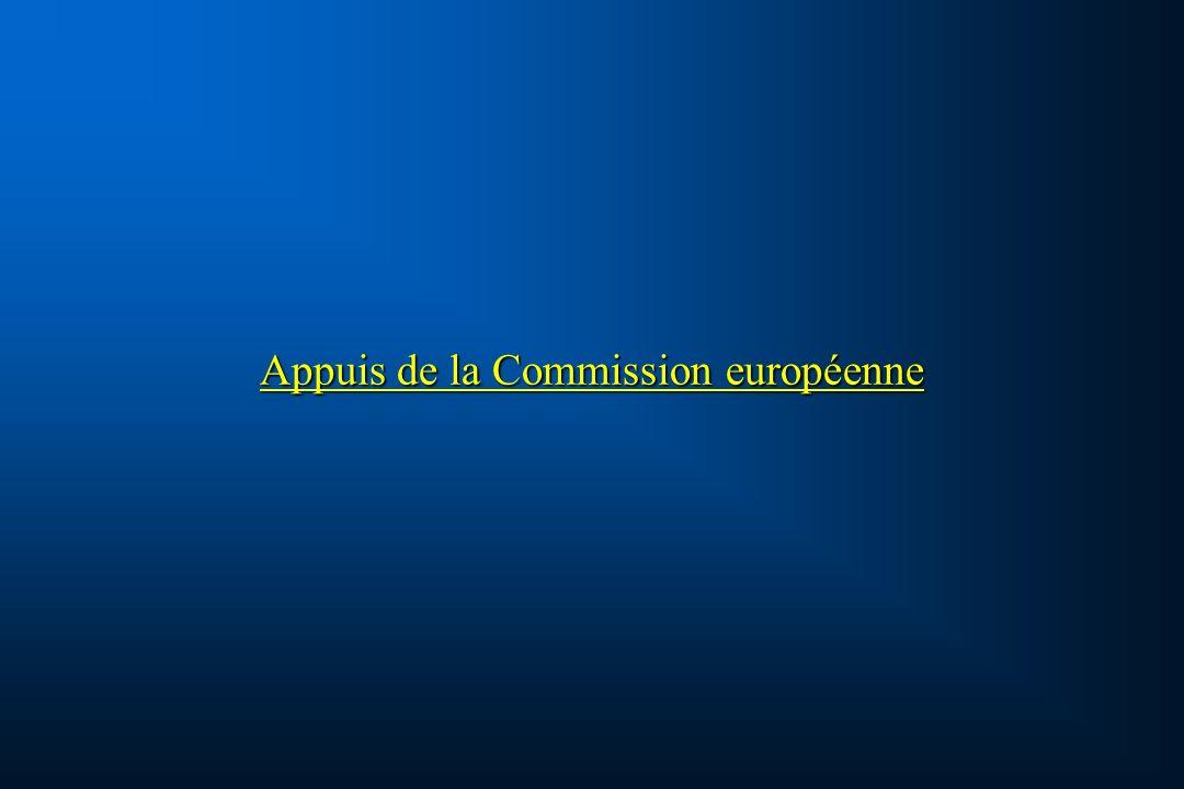 Appuis de la Commission européenne