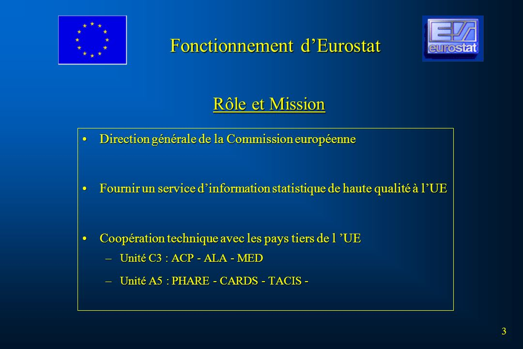 Fonctionnement d'Eurostat