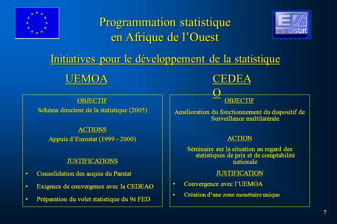 Programmation statistique en Afrique de l'Ouest