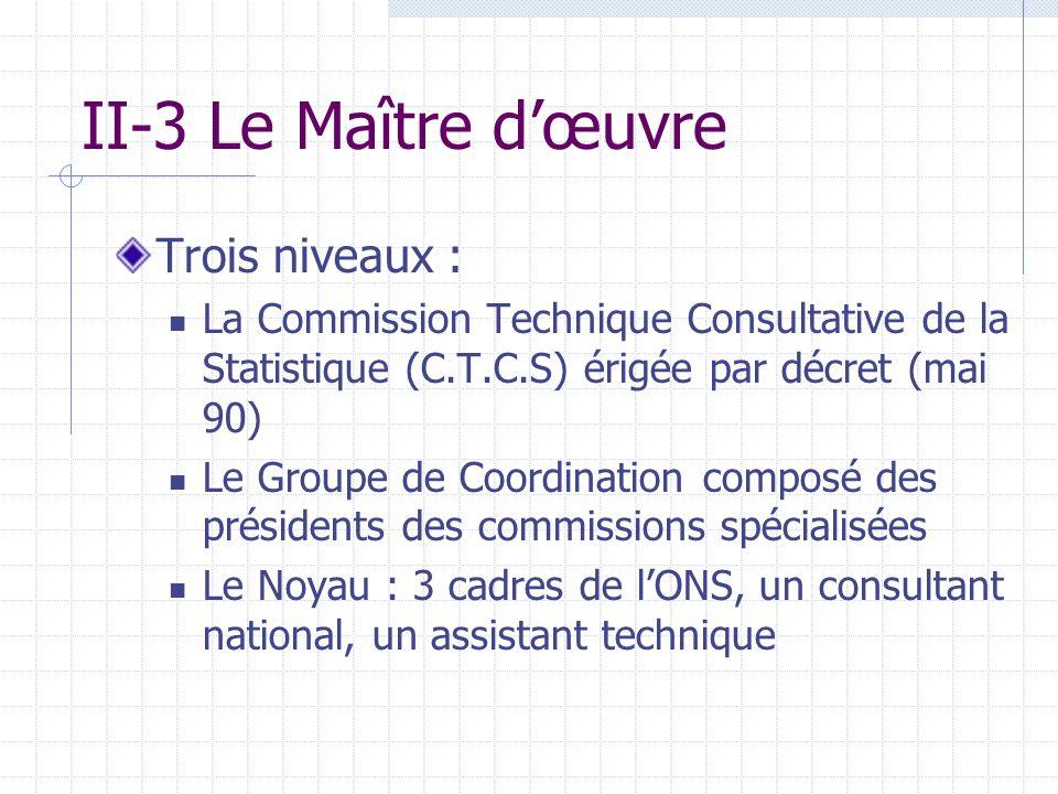 II-3 Le Maître d'œuvre Trois niveaux :