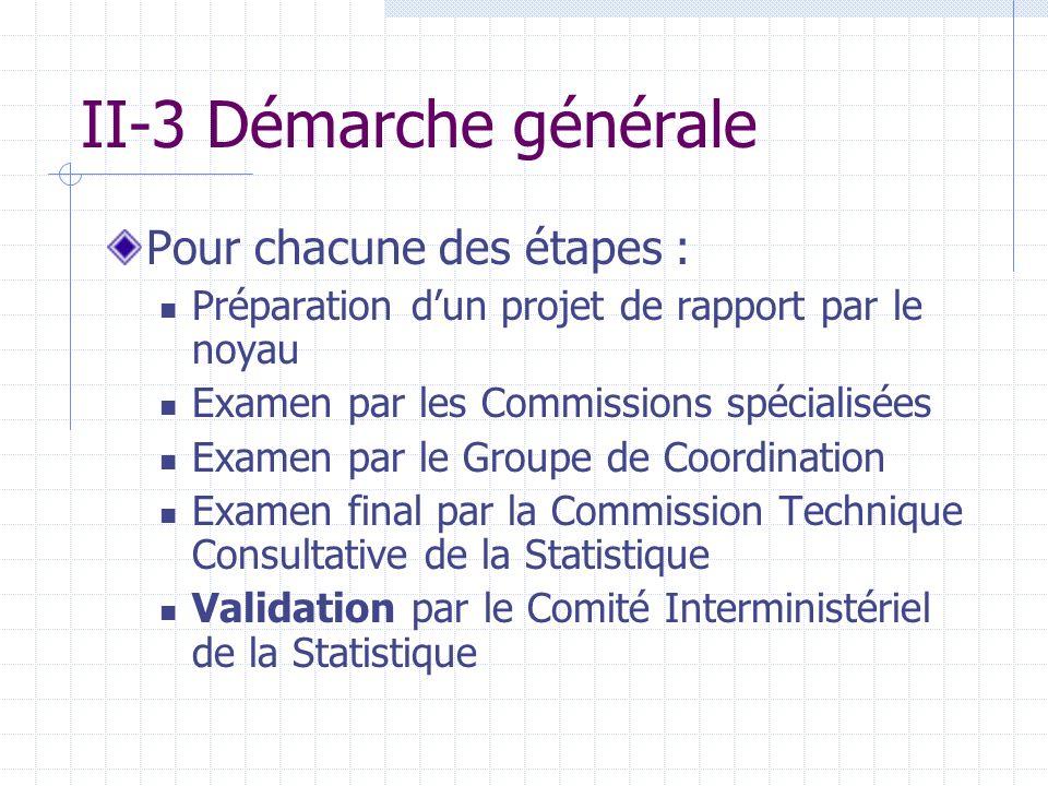 II-3 Démarche générale Pour chacune des étapes :