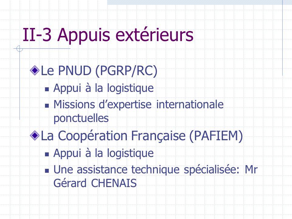 II-3 Appuis extérieurs Le PNUD (PGRP/RC)