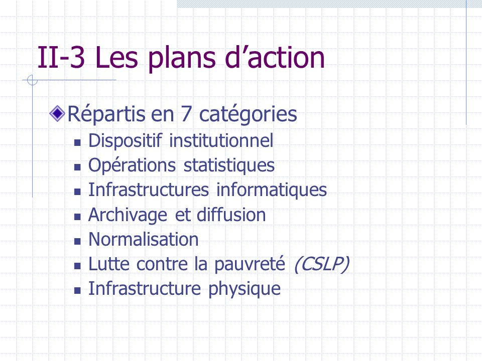 II-3 Les plans d'action Répartis en 7 catégories