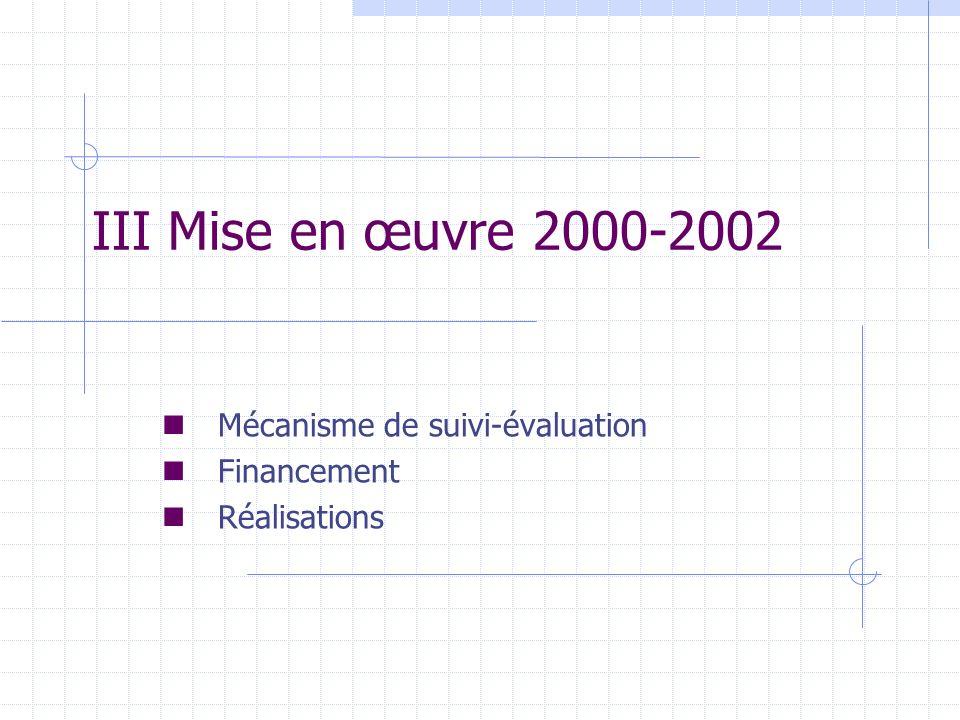 Mécanisme de suivi-évaluation Financement Réalisations