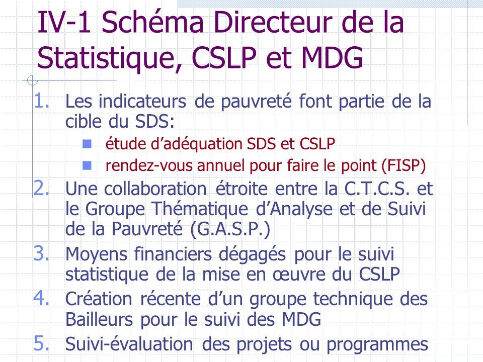 IV-1 Schéma Directeur de la Statistique, CSLP et MDG