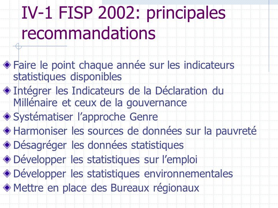 IV-1 FISP 2002: principales recommandations
