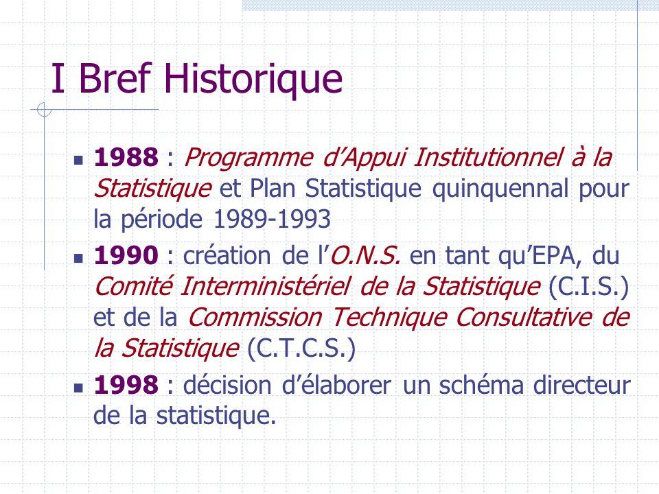 I Bref Historique 1988 : Programme d'Appui Institutionnel à la Statistique et Plan Statistique quinquennal pour la période 1989-1993.