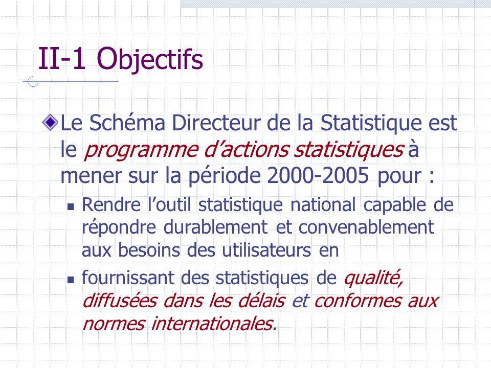 II-1 Objectifs Le Schéma Directeur de la Statistique est le programme d'actions statistiques à mener sur la période 2000-2005 pour :