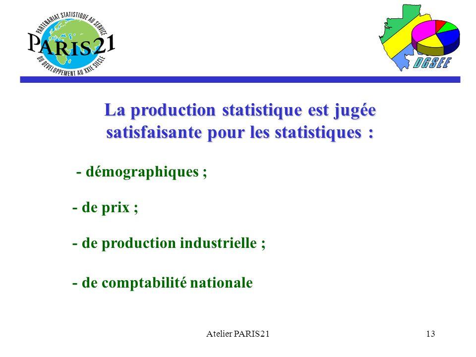 La production statistique est jugée satisfaisante pour les statistiques :