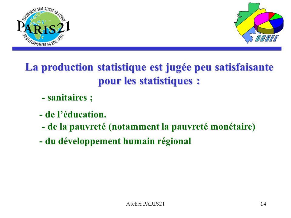 La production statistique est jugée peu satisfaisante pour les statistiques :