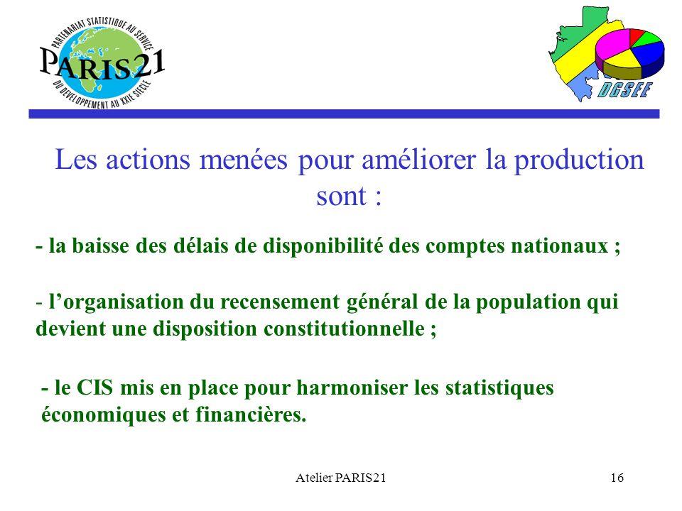 Les actions menées pour améliorer la production sont :