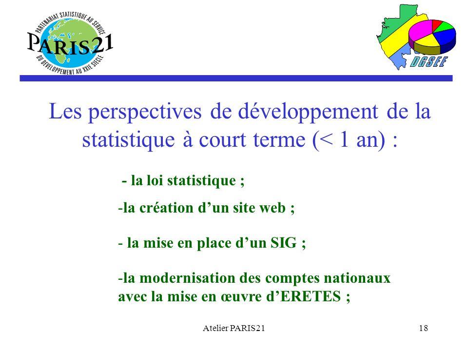 Les perspectives de développement de la statistique à court terme (< 1 an) :