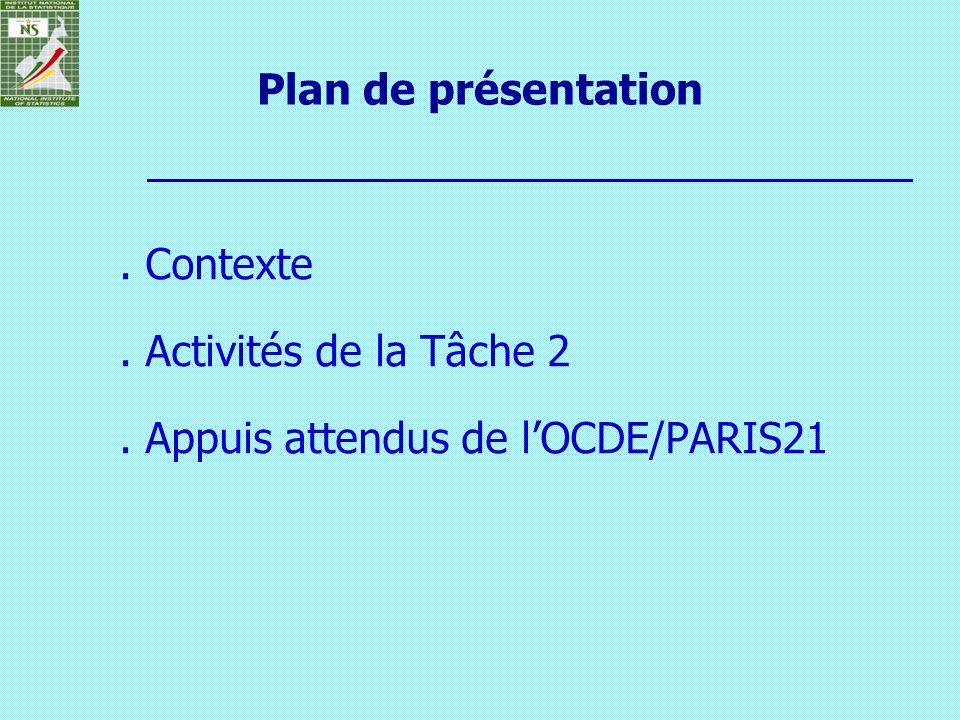 Plan de présentation . Contexte . Activités de la Tâche 2 . Appuis attendus de l'OCDE/PARIS21