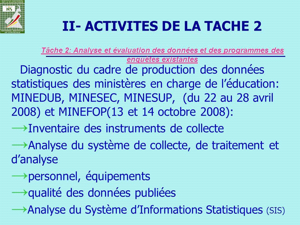 II- ACTIVITES DE LA TACHE 2