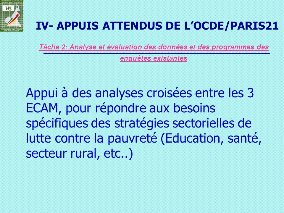 IV- APPUIS ATTENDUS DE L'OCDE/PARIS21