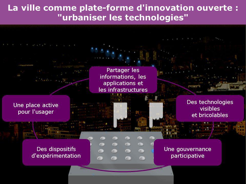 La ville comme plate-forme d innovation ouverte : urbaniser les technologies