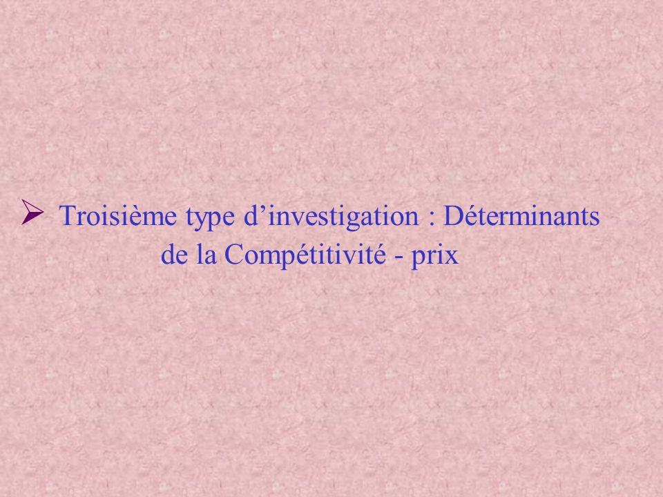  Troisième type d'investigation : Déterminants de la Compétitivité - prix