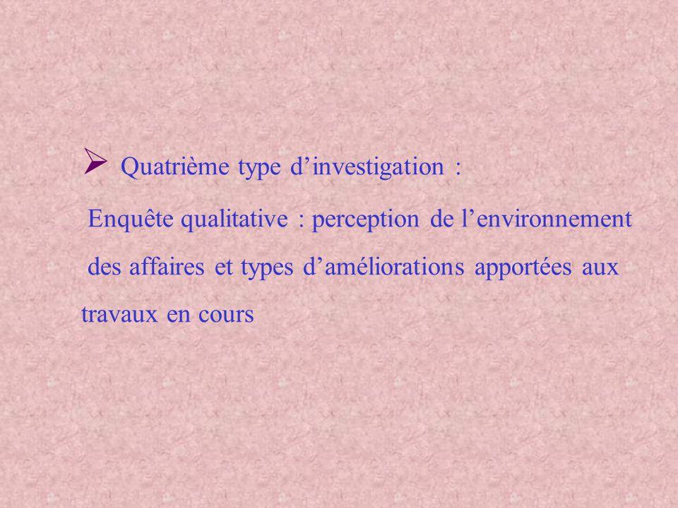  Quatrième type d'investigation : Enquête qualitative : perception de l'environnement des affaires et types d'améliorations apportées aux travaux en cours