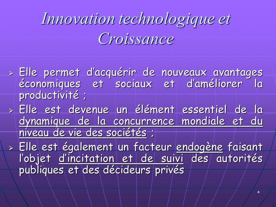 Innovation technologique et Croissance